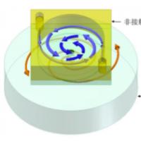 3B 利⽤旋流技术的⾮接触式搬运吸盘(⾯向⼯⼚)